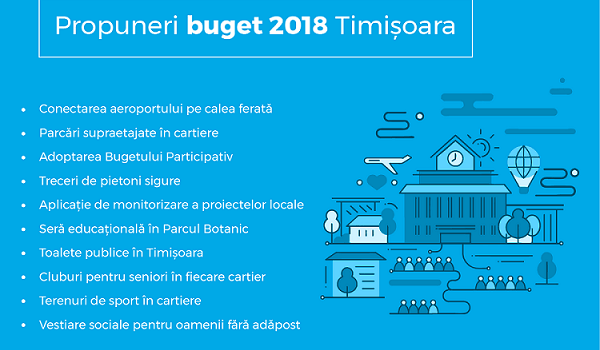 Ce răspunde Primăria Timișoara la propunerile de buget înaintate de USR